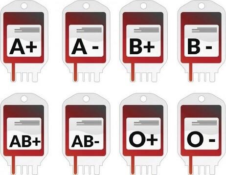 """You are currently viewing 5 Coisas Que Você Deve Saber Se Você é Uma Pessoa Do Tipo Sanguíneo """"O"""""""
