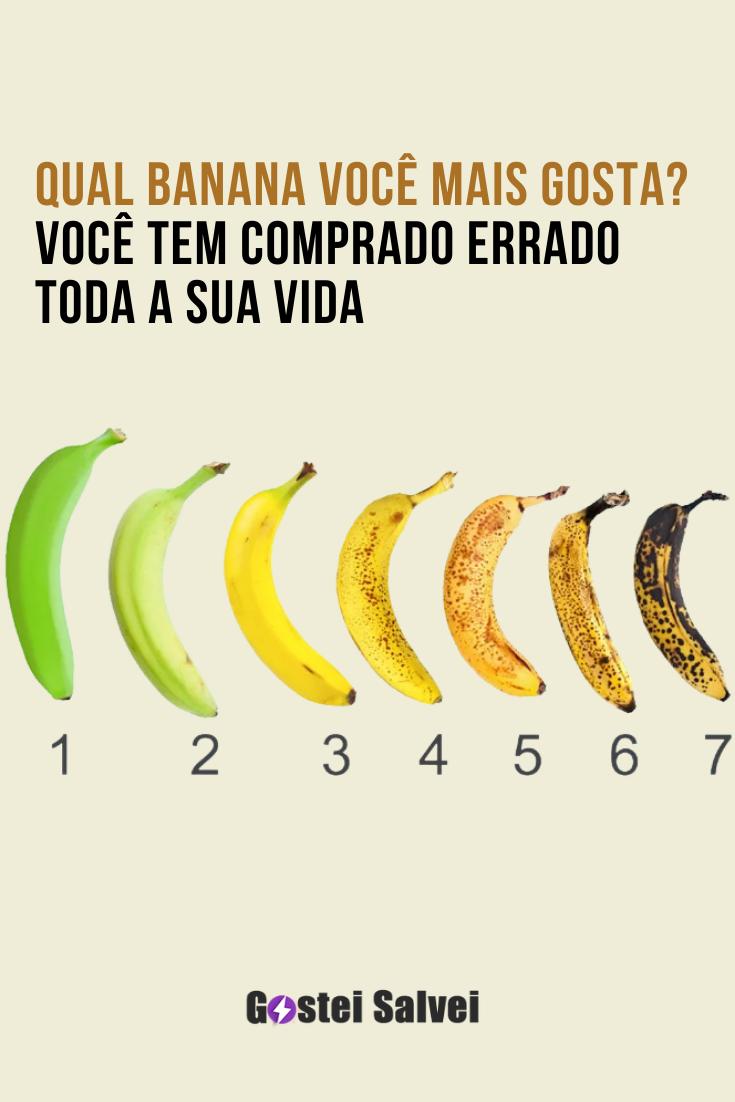 You are currently viewing Qual banana você mais gosta? Você tem comprado errado toda a sua vida